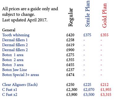 Pricelist 2017 cfast